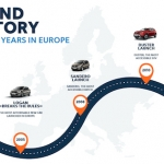 Dacia – 15 gadi Eiropā un 6,5 miljoni eksemplāru! Apsveicam!