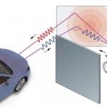 Radīta gudra braucamrīku autopilota sistēma, kas spēs saskatīt briesmas aiz līkuma!