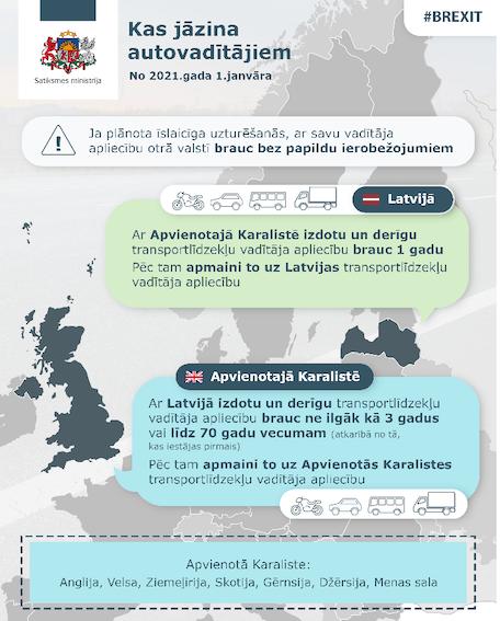 CSDD: transportlīdzekļu vadītāju apliecību atzīšana un apmaiņa starp Latviju un Apvienoto Karalisti pēc Brexit
